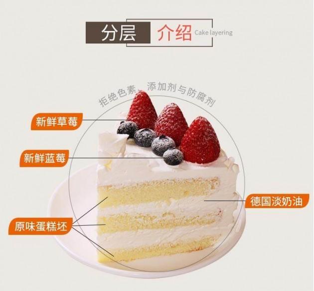 双莓踏雪产品参数分层介绍