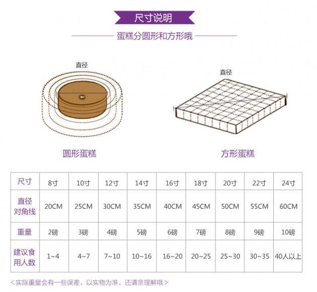卡通蛋糕尺寸说明