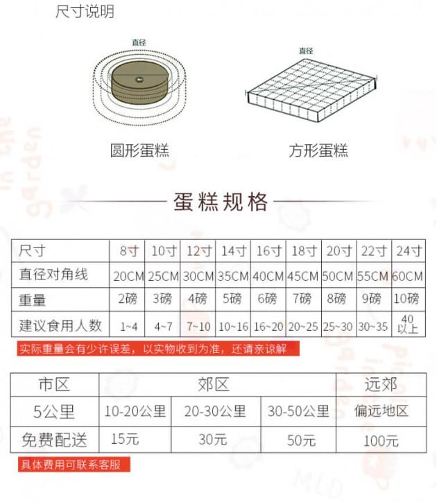 水果蛋糕尺寸说明