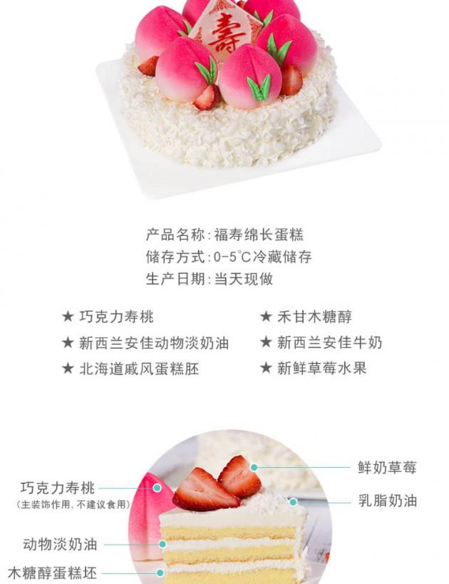 祝寿蛋糕产品细节展示