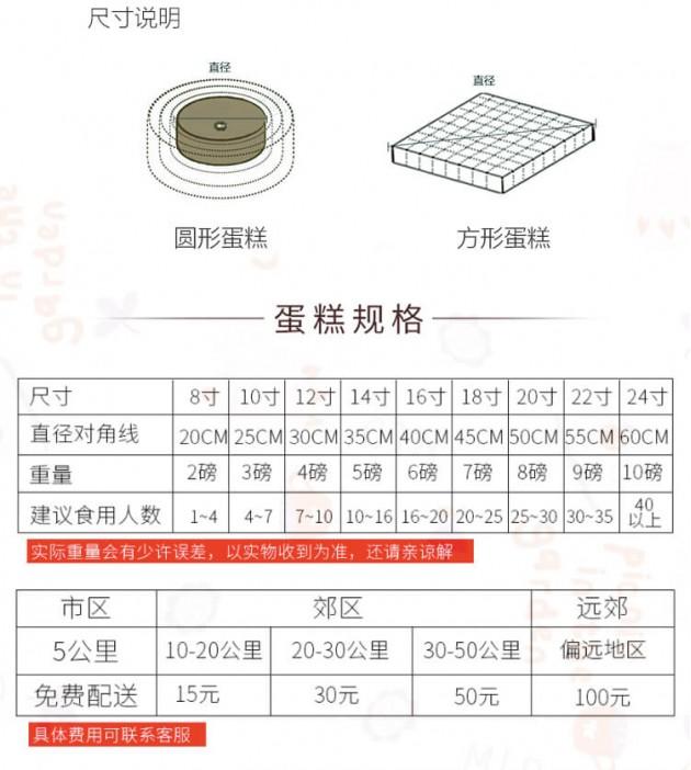 祝寿蛋糕尺寸说明