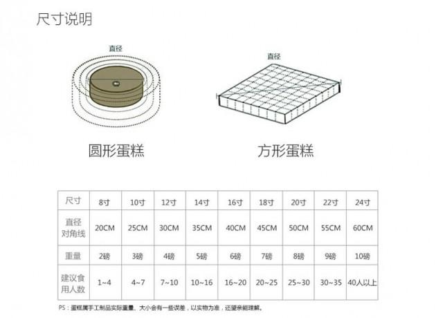 榴莲蛋糕尺寸说明