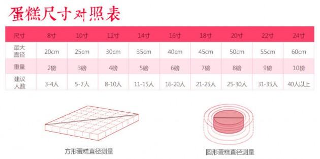 圣域雪莲奶油生日蛋糕尺寸对照表
