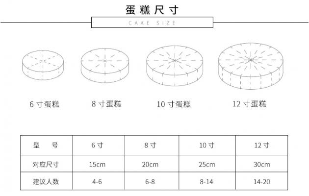 网红双面AB版生日蛋糕尺寸说明
