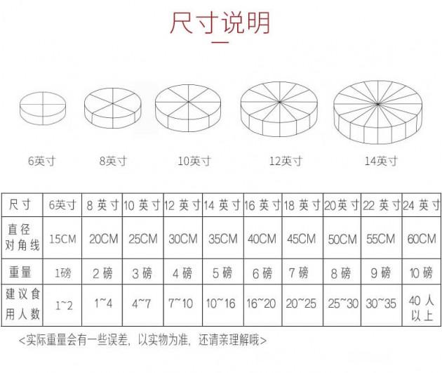 网红天使蛋糕尺寸说明