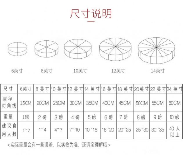 网红泡面水果蛋糕尺寸说明