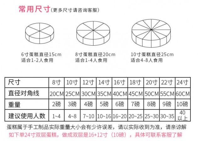 篮球蛋糕尺寸说明