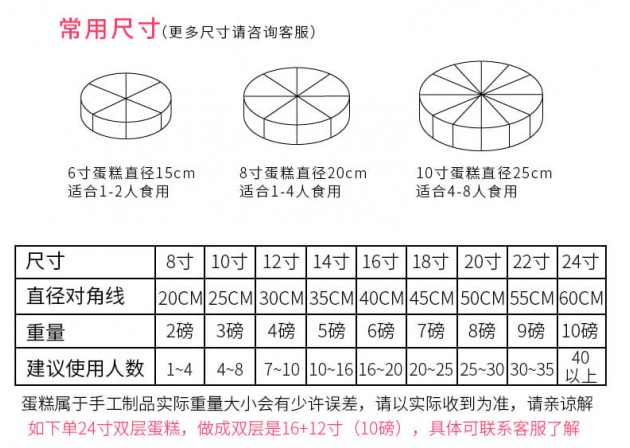 国庆节网红十一蛋糕尺寸说明